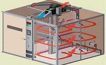 سیستم تهویه در دستگاه های جوجه کشی